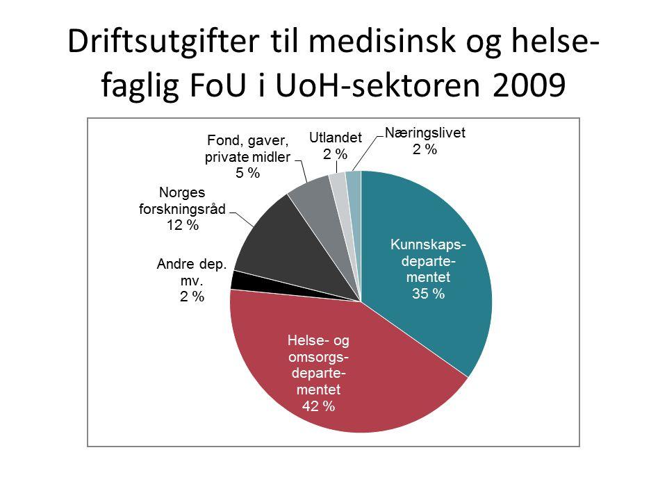 Driftsutgifter til medisinsk og helse- faglig FoU i UoH-sektoren 2009