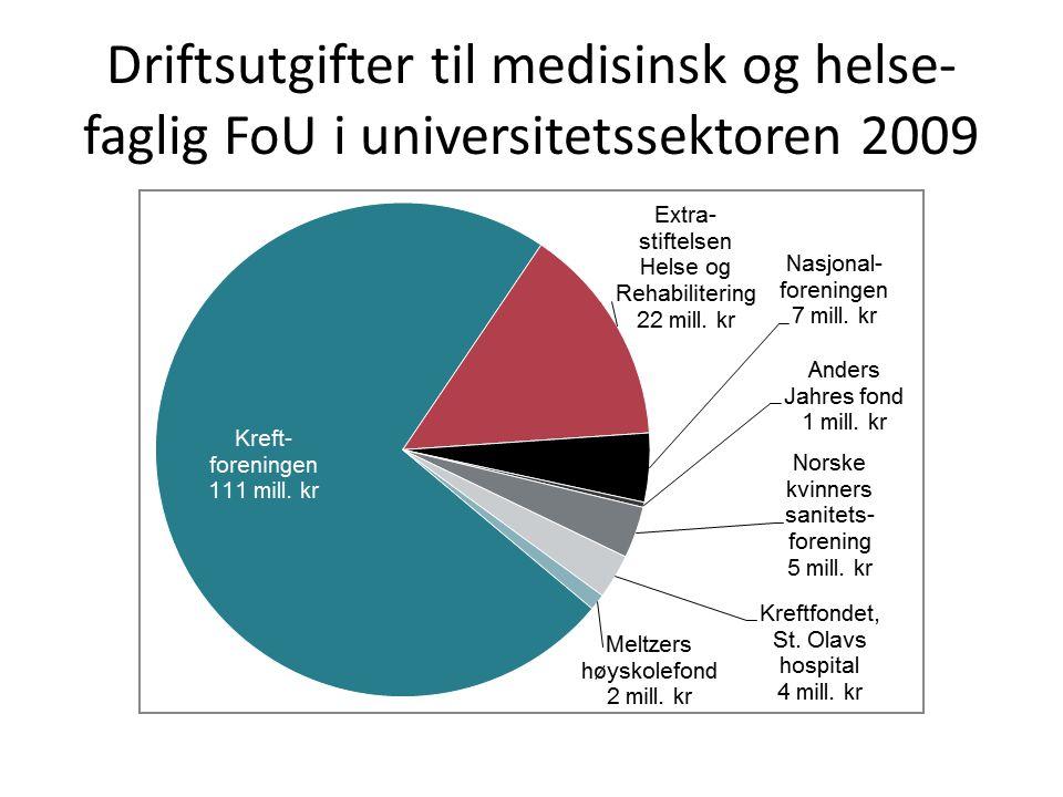 Driftsutgifter til medisinsk og helse- faglig FoU i universitetssektoren 2009