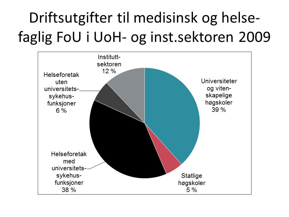 Driftsutgifter til medisinsk og helse- faglig FoU i UoH- og inst.sektoren 2009