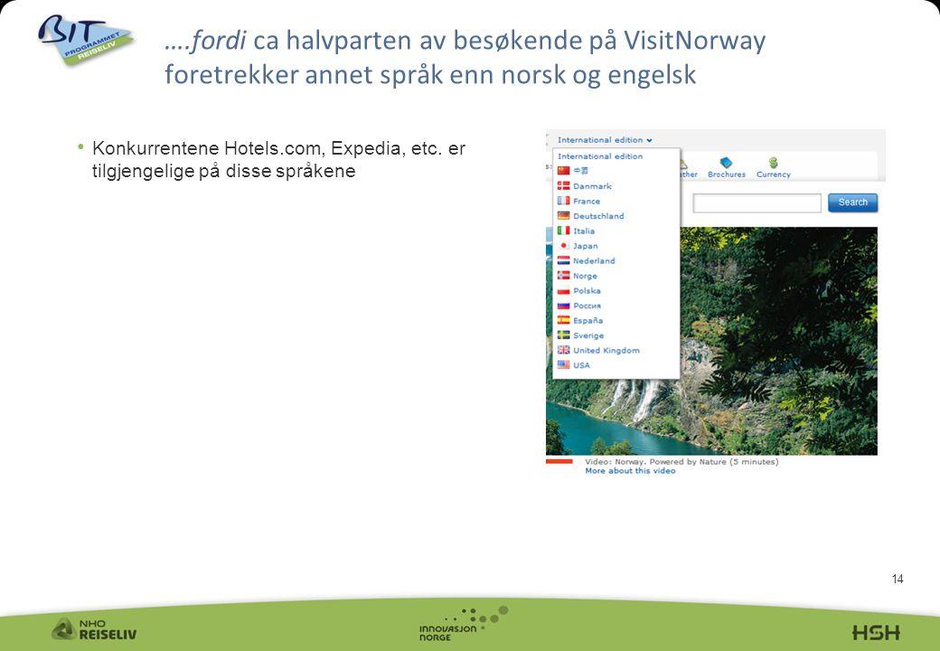 14 ….fordi ca halvparten av besøkende på VisitNorway foretrekker annet språk enn norsk og engelsk • Konkurrentene Hotels.com, Expedia, etc. er tilgjen
