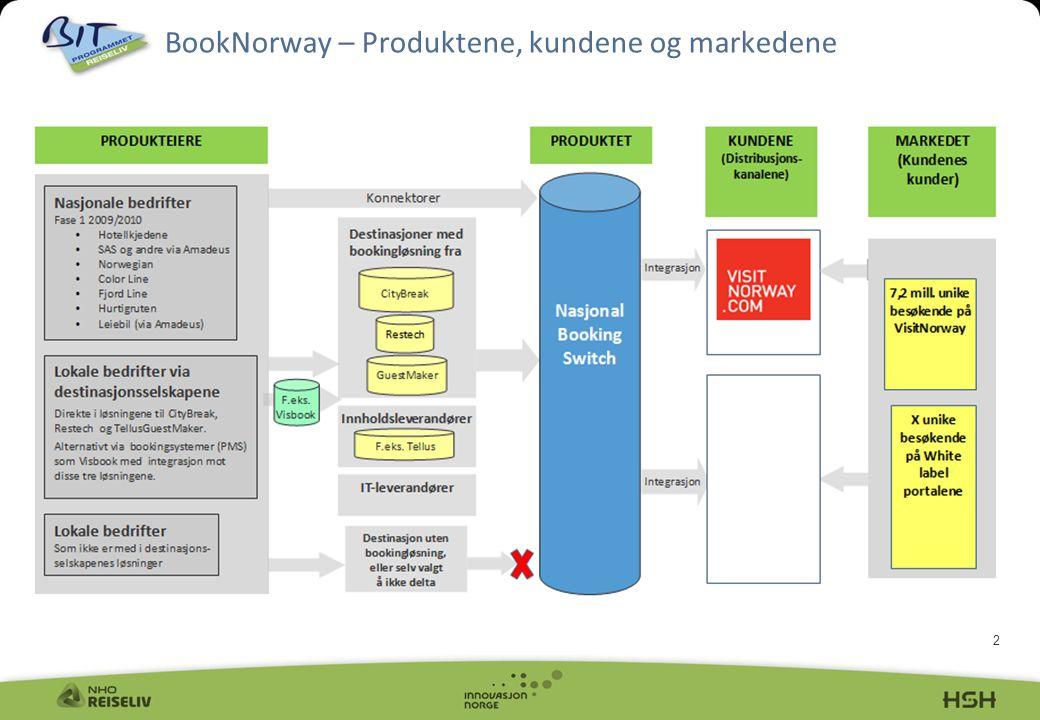 2 BookNorway – Produktene, kundene og markedene