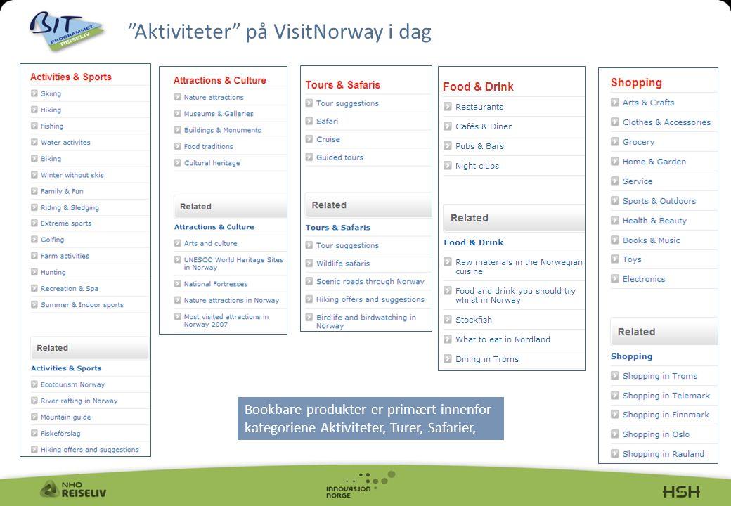"""39 """"Aktiviteter"""" på VisitNorway i dag Bookbare produkter er primært innenfor kategoriene Aktiviteter, Turer, Safarier,"""