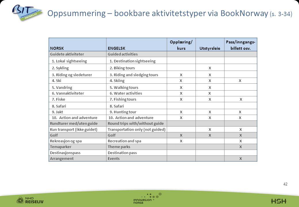 42 Oppsummering – bookbare aktivitetstyper via BookNorway (s. 3-34) NORSKENGELSK Opplæring/ kursUtstyrsleie Pass/inngangs billett osv. Guidete aktivi