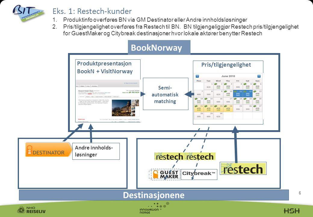 6 Eks. 1: Restech-kunder 1.Produktinfo overføres BN via GM Destinator eller Andre innholdsløsninger 2.Pris/tilgjengelighet overføres fra Restech til B