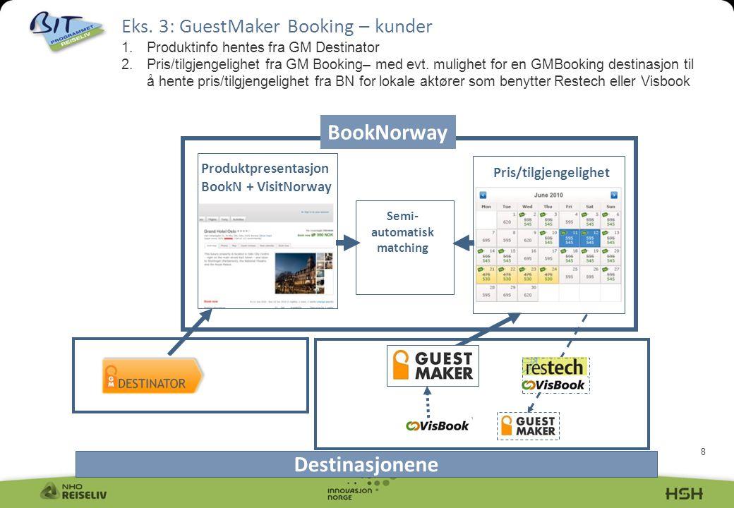 8 Eks. 3: GuestMaker Booking – kunder 1.Produktinfo hentes fra GM Destinator 2.Pris/tilgjengelighet fra GM Booking– med evt. mulighet for en GMBooking