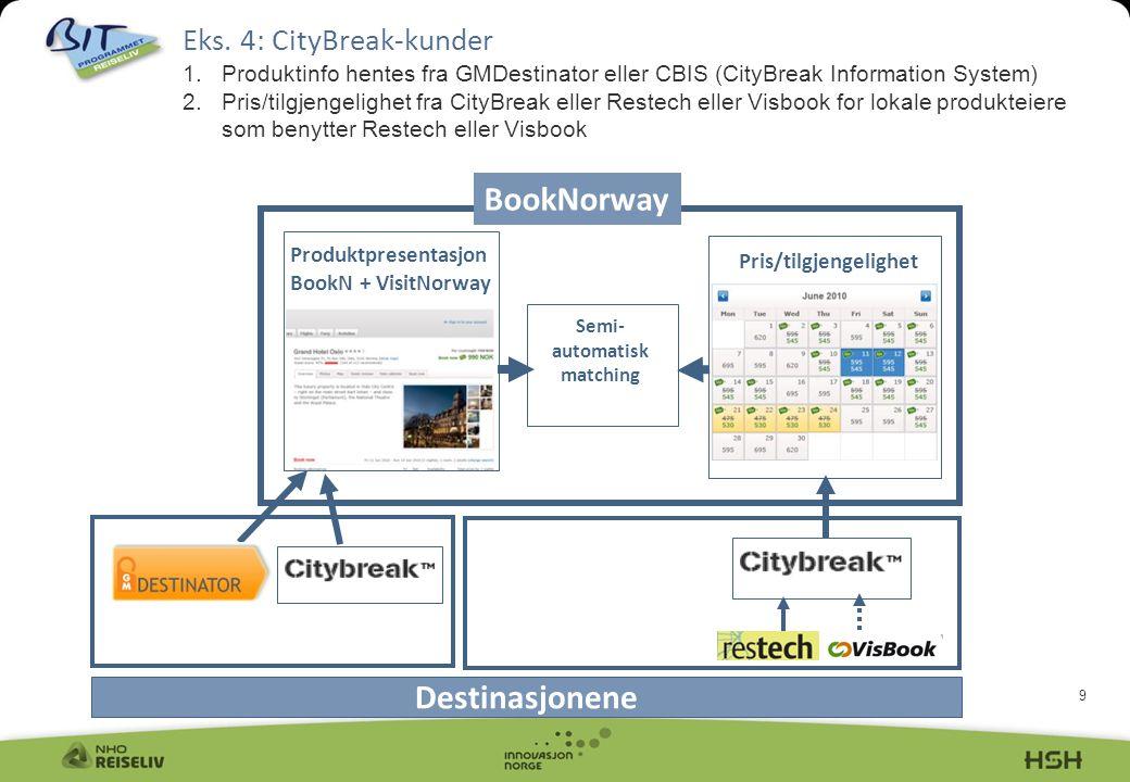9 Eks. 4: CityBreak-kunder 1.Produktinfo hentes fra GMDestinator eller CBIS (CityBreak Information System) 2.Pris/tilgjengelighet fra CityBreak eller