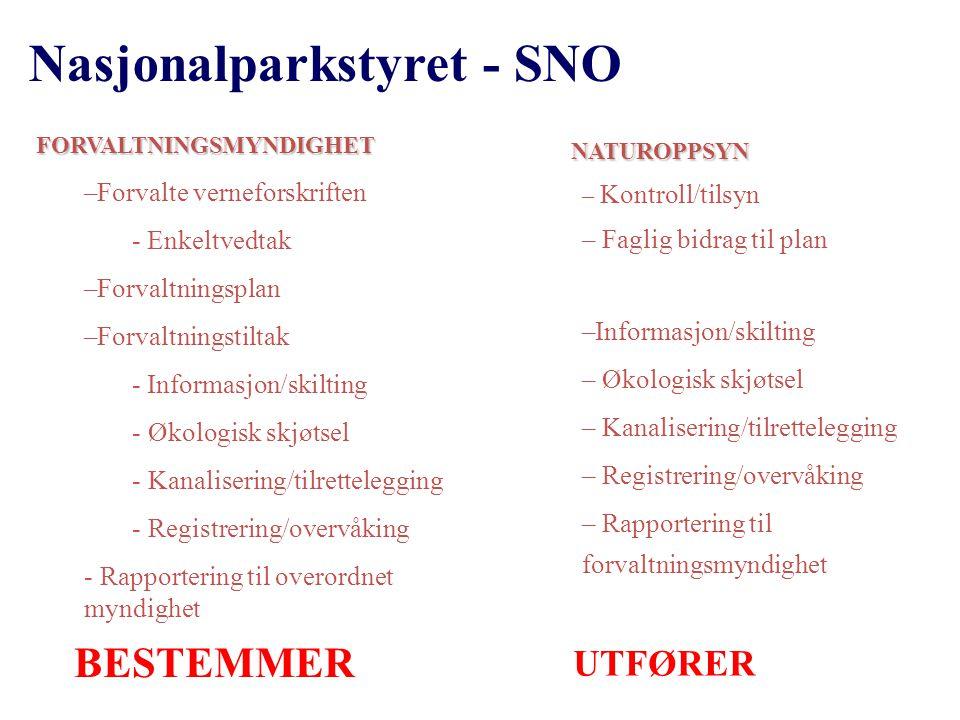 Nasjonalparkstyret - SNO FORVALTNINGSMYNDIGHET –Forvalte verneforskriften - Enkeltvedtak –Forvaltningsplan –Forvaltningstiltak - Informasjon/skilting