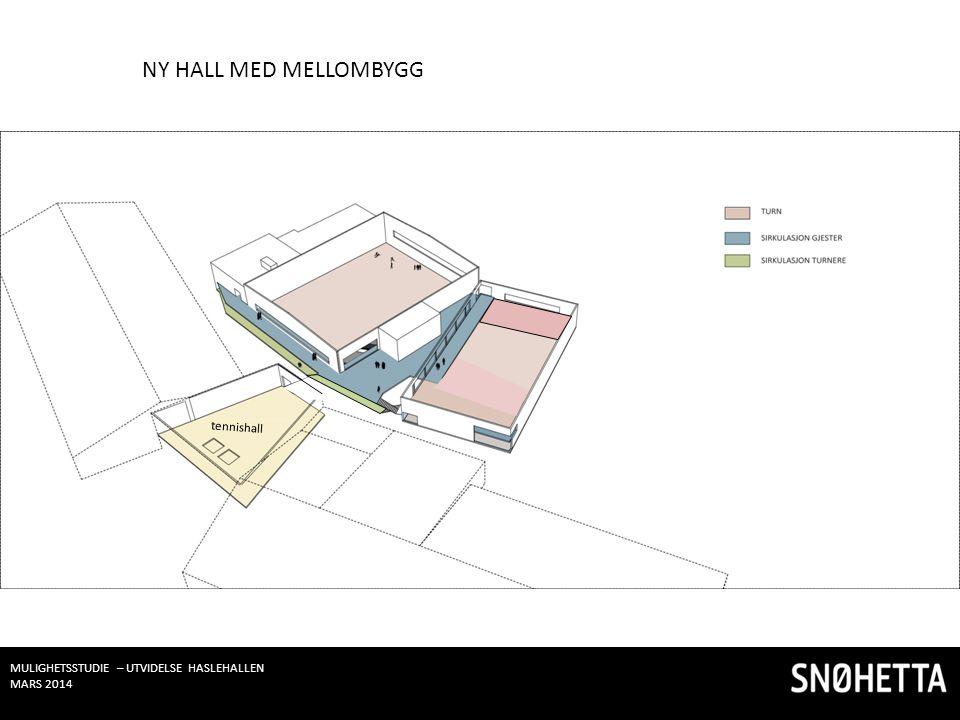 NY HALL MED MELLOMBYGG MULIGHETSSTUDIE – UTVIDELSE HASLEHALLEN MARS 2014 tennishall