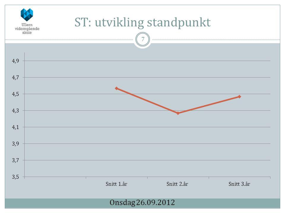 ST: utvikling standpunkt 7 Onsdag 26.09.2012