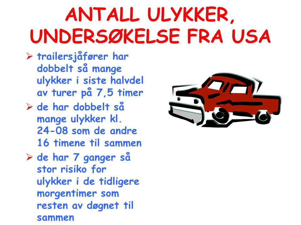 ANTALL ULYKKER, UNDERSØKELSE FRA USA  trailersjåfører har dobbelt så mange ulykker i siste halvdel av turer på 7,5 timer  de har dobbelt så mange ul
