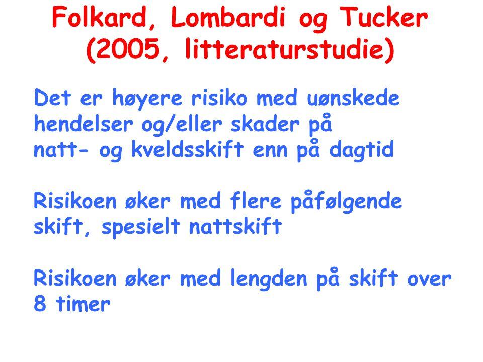 Folkard, Lombardi og Tucker (2005, litteraturstudie) Det er høyere risiko med uønskede hendelser og/eller skader på natt- og kveldsskift enn på dagtid