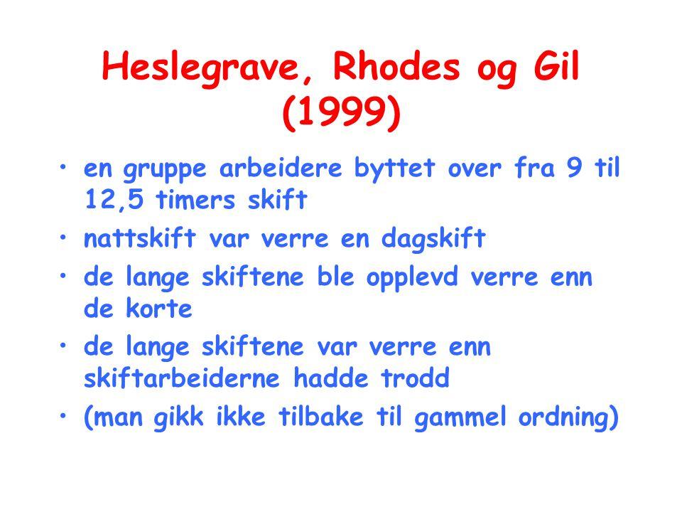 Heslegrave, Rhodes og Gil (1999) •en gruppe arbeidere byttet over fra 9 til 12,5 timers skift •nattskift var verre en dagskift •de lange skiftene ble