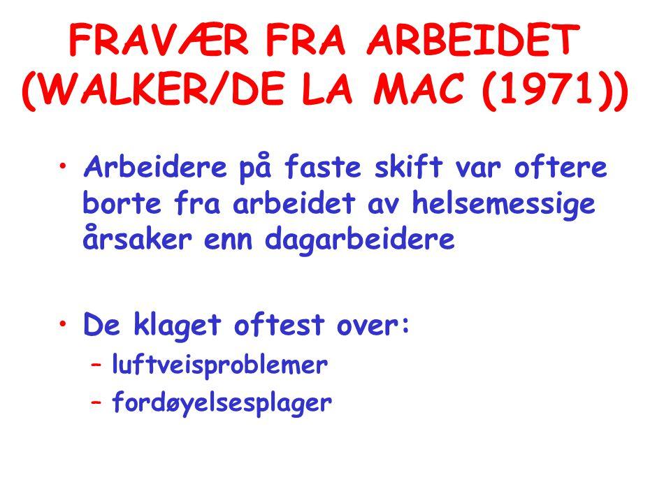 FRAVÆR FRA ARBEIDET (WALKER/DE LA MAC (1971)) •Arbeidere på faste skift var oftere borte fra arbeidet av helsemessige årsaker enn dagarbeidere •De kla