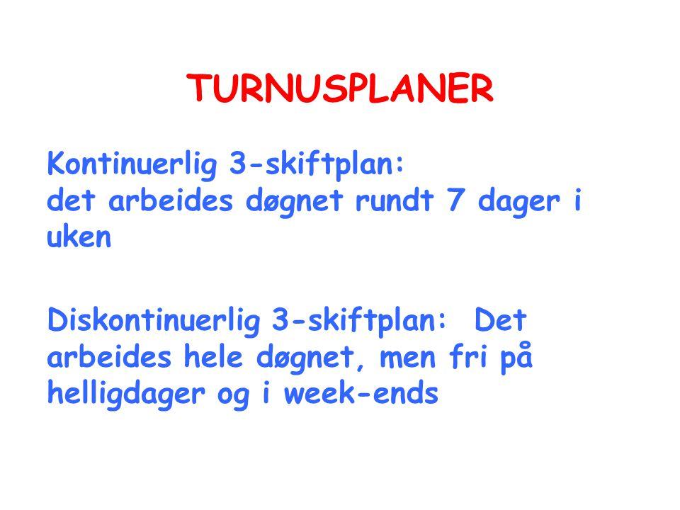 TURNUSPLANER Kontinuerlig 3-skiftplan: det arbeides døgnet rundt 7 dager i uken Diskontinuerlig 3-skiftplan: Det arbeides hele døgnet, men fri på hell