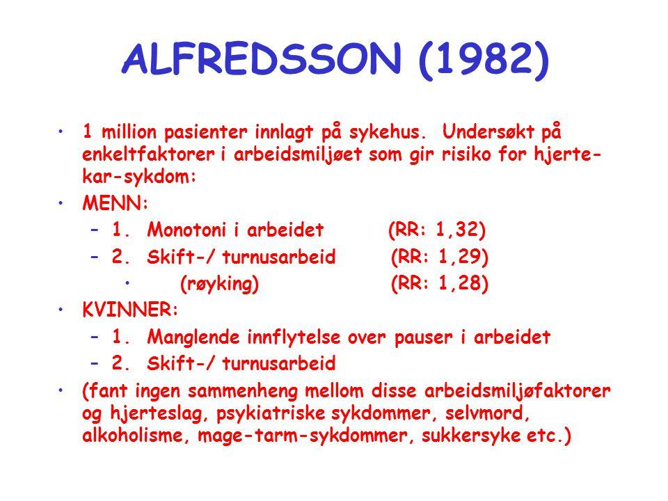 ALFREDSSON (1982) •1 million pasienter innlagt på sykehus. Undersøkt på enkeltfaktorer i arbeidsmiljøet som gir risiko for hjerte- kar-sykdom: •MENN: