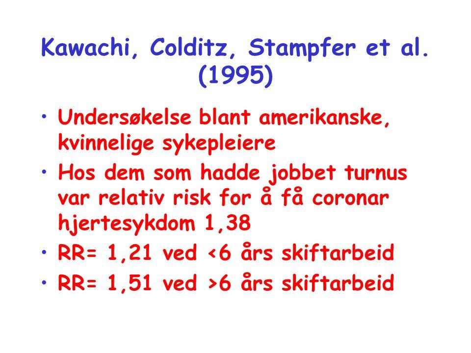 Kawachi, Colditz, Stampfer et al. (1995) •Undersøkelse blant amerikanske, kvinnelige sykepleiere •Hos dem som hadde jobbet turnus var relativ risk for