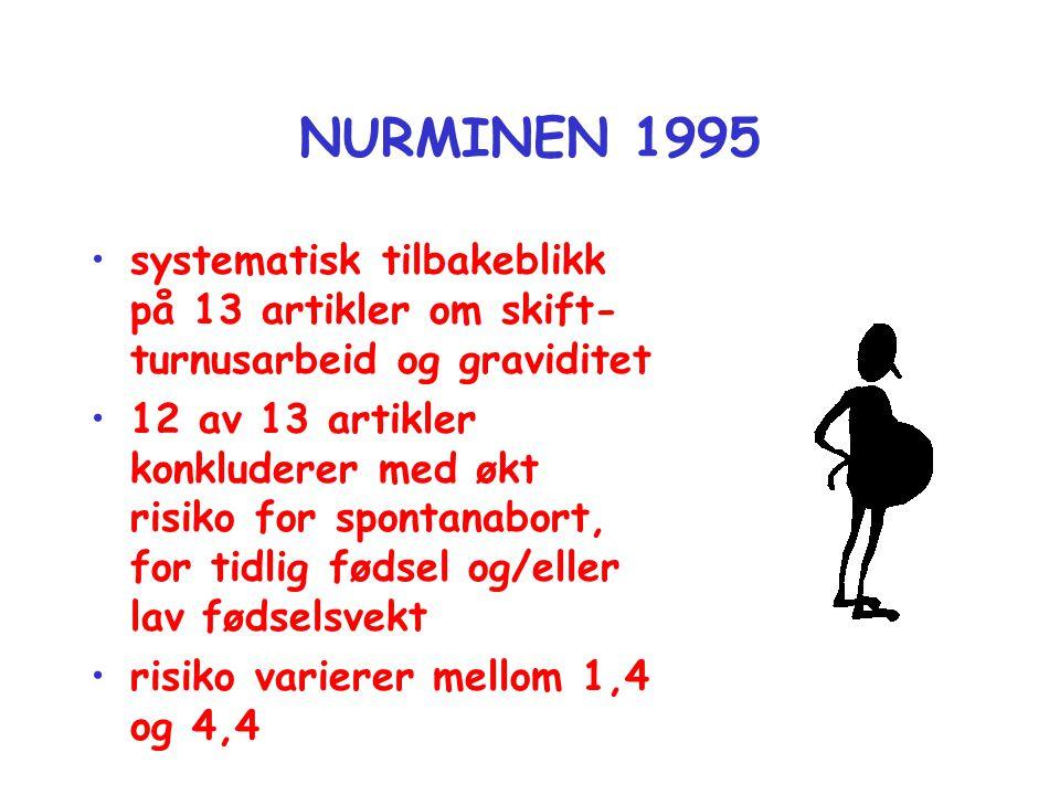 NURMINEN 1995 •systematisk tilbakeblikk på 13 artikler om skift- turnusarbeid og graviditet •12 av 13 artikler konkluderer med økt risiko for spontana