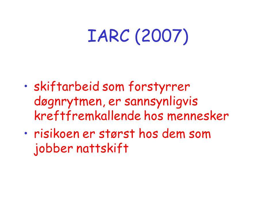 IARC (2007) •skiftarbeid som forstyrrer døgnrytmen, er sannsynligvis kreftfremkallende hos mennesker •risikoen er størst hos dem som jobber nattskift