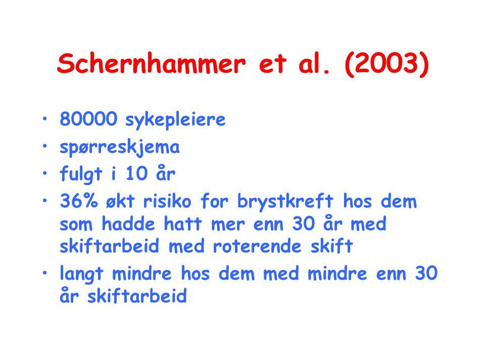 Schernhammer et al. (2003) •80000 sykepleiere •spørreskjema •fulgt i 10 år •36% økt risiko for brystkreft hos dem som hadde hatt mer enn 30 år med ski