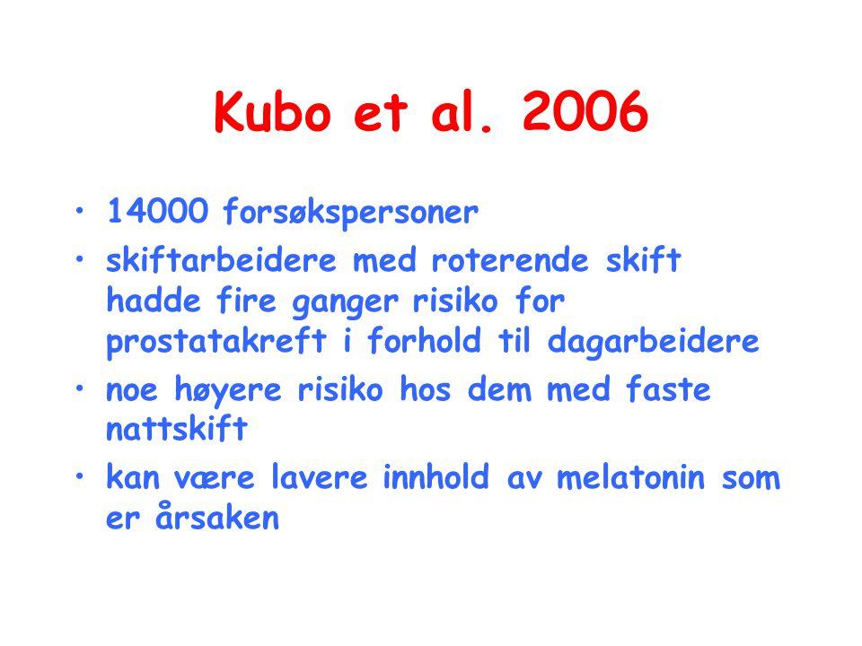 Kubo et al. 2006 •14000 forsøkspersoner •skiftarbeidere med roterende skift hadde fire ganger risiko for prostatakreft i forhold til dagarbeidere •noe
