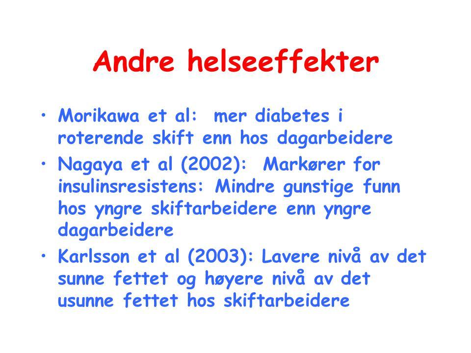 Andre helseeffekter •Morikawa et al: mer diabetes i roterende skift enn hos dagarbeidere •Nagaya et al (2002): Markører for insulinsresistens: Mindre