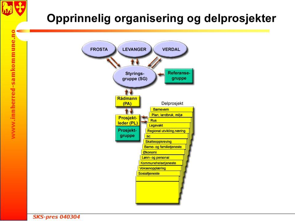 SKS-pres 040304 www.innherred-samkommune.no Opprinnelig organisering og delprosjekter