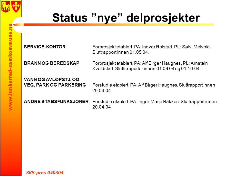 SKS-pres 040304 www.innherred-samkommune.no Status nye delprosjekter SERVICE-KONTORForprosjekt etablert.