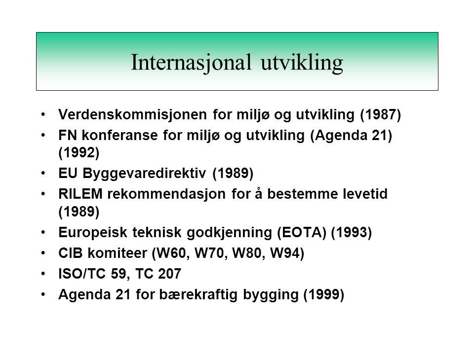 Internasjonal utvikling •Verdenskommisjonen for miljø og utvikling (1987) •FN konferanse for miljø og utvikling (Agenda 21) (1992) •EU Byggevaredirektiv (1989) •RILEM rekommendasjon for å bestemme levetid (1989) •Europeisk teknisk godkjenning (EOTA) (1993) •CIB komiteer (W60, W70, W80, W94) •ISO/TC 59, TC 207 •Agenda 21 for bærekraftig bygging (1999)