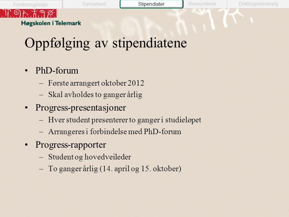 Samarbeid Forskningsmiljø RessursbrukDoktorgradsutvalg Stipendiater Oppfølging av stipendiatene •PhD-forum –Første arrangert oktober 2012 –Skal avhold