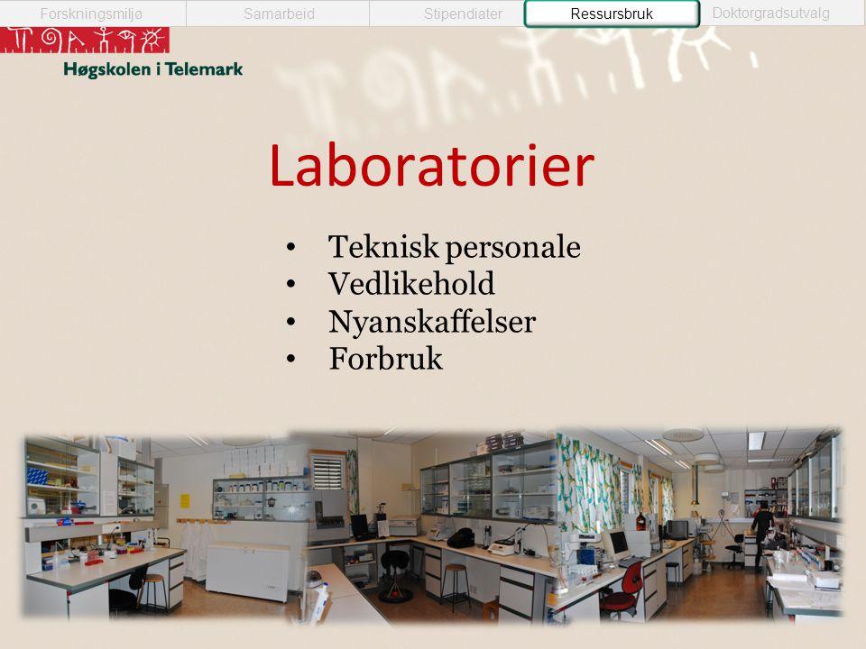 Laboratorier SamarbeidForskningsmiljøStipendiater Doktorgradsutvalg Ressursbruk • Teknisk personale • Vedlikehold • Nyanskaffelser • Forbruk