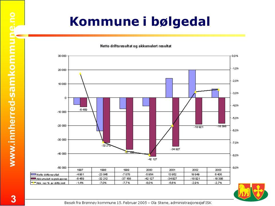 www.innherred- samkommune.no Besøk fra Brønnøy kommune 15.