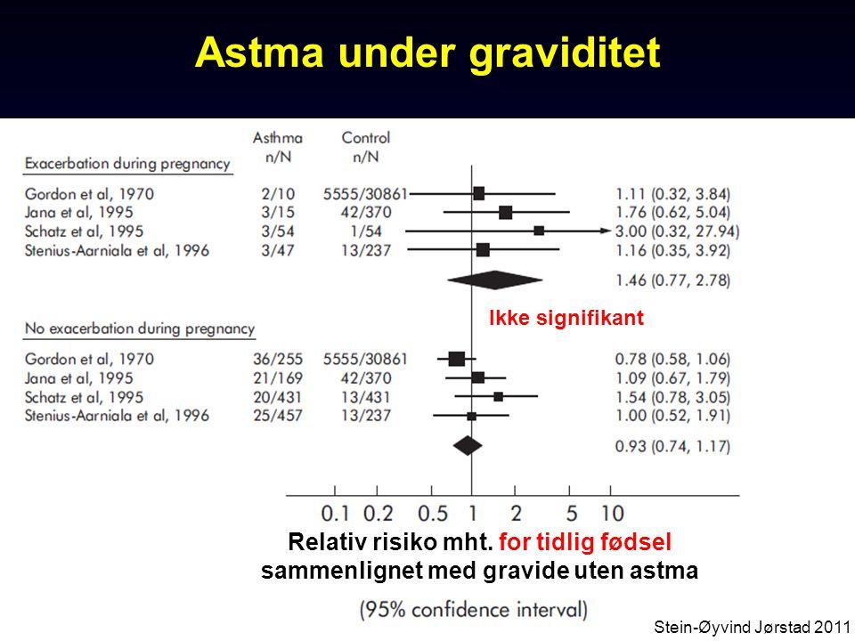 13 Astma under graviditet Wen SW, et al. Ann Epidemiol 2001; 11: 7–12. Demissie et al. AJ RCM 1998; 158: 1091–1095. Økt morbiditet hos foster  intrau