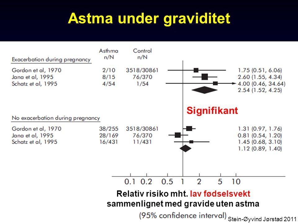 15 Ikke signifikant Relativ risiko mht. preeclampsi sammenlignet med gravide uten astma Astma under graviditet Stein-Øyvind Jørstad 2011