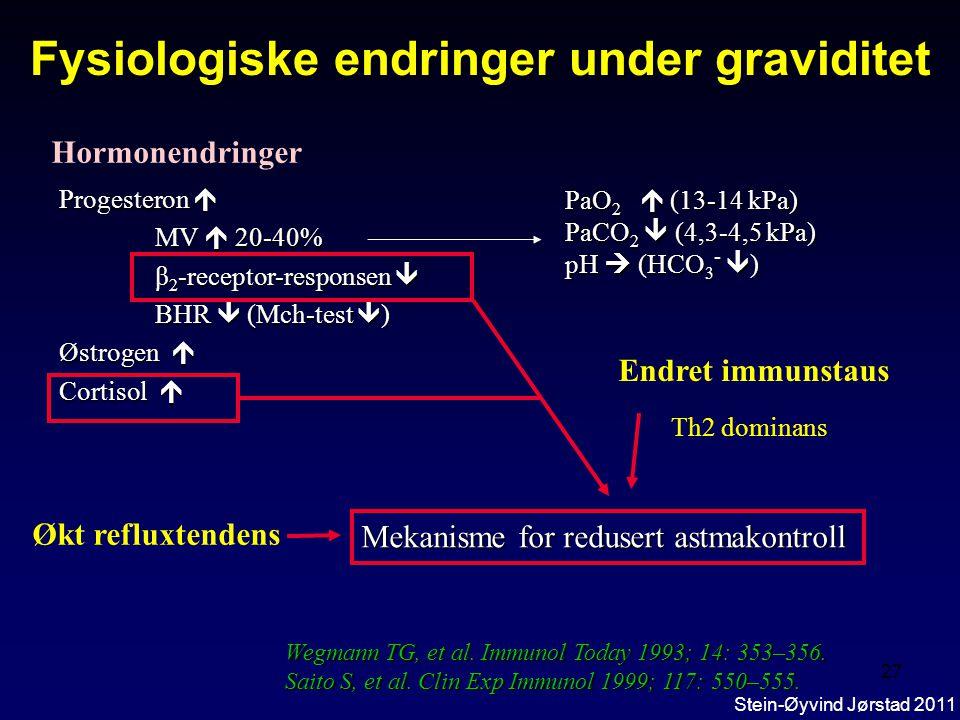26 Fysiologiske endringer under graviditet Hormonendringer Progesteron  MV  20-40% β 2 -receptor-responsen  BHR  (Mch-test  ) Østrogen  Cortisol