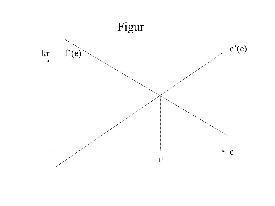Figur kr e t1t1 c'(e) f'(e)