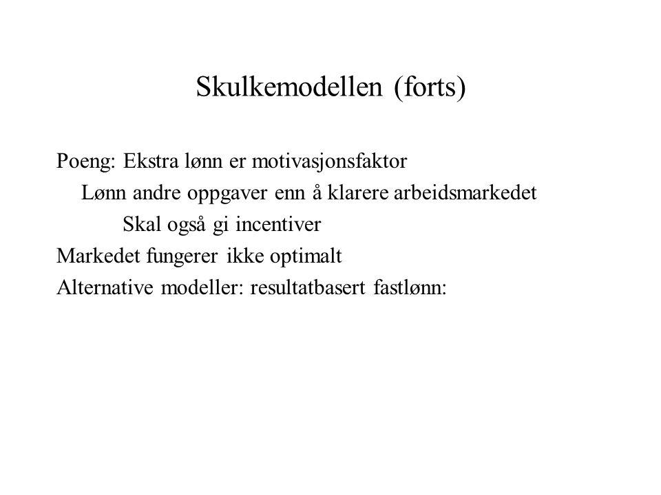 Skulkemodellen (forts) Poeng: Ekstra lønn er motivasjonsfaktor Lønn andre oppgaver enn å klarere arbeidsmarkedet Skal også gi incentiver Markedet fung