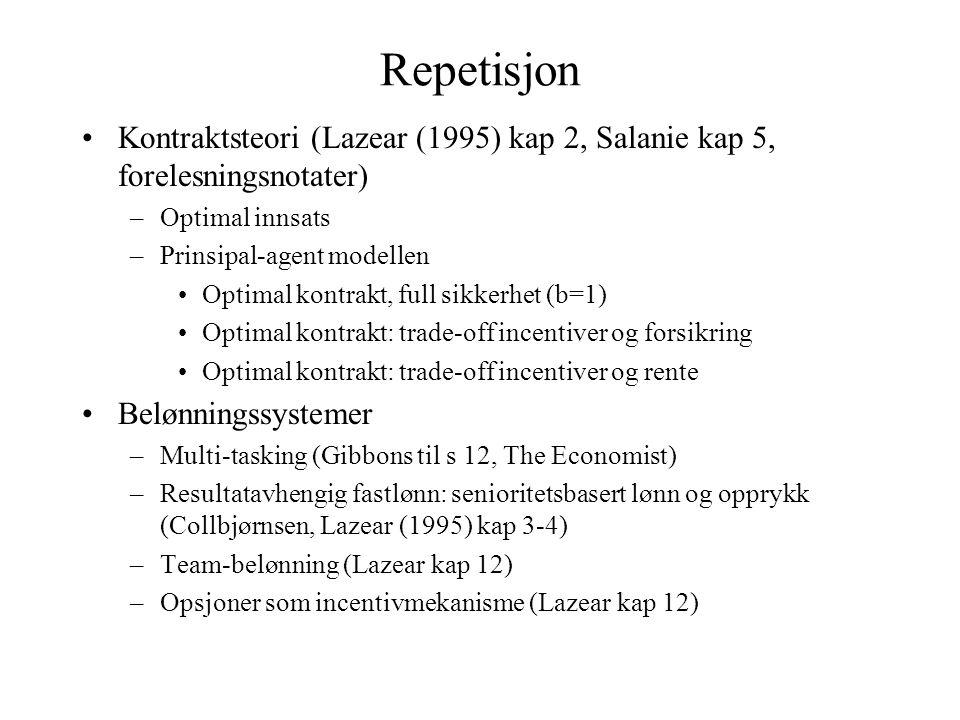 Repetisjon •Kontraktsteori (Lazear (1995) kap 2, Salanie kap 5, forelesningsnotater) –Optimal innsats –Prinsipal-agent modellen •Optimal kontrakt, ful