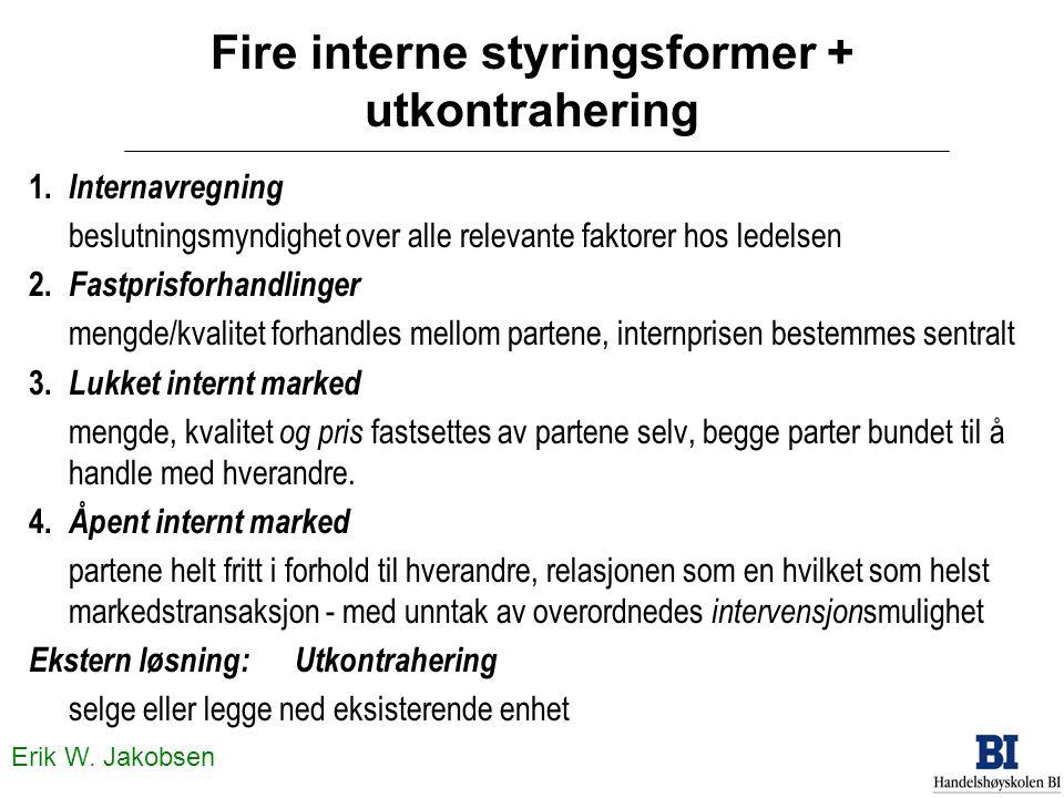 Erik W. Jakobsen Fire interne styringsformer + utkontrahering 1. Internavregning beslutningsmyndighet over alle relevante faktorer hos ledelsen 2. Fas