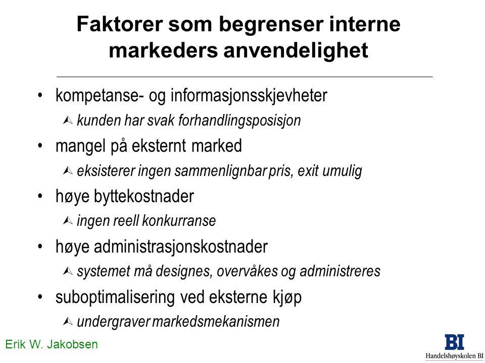 Erik W. Jakobsen Faktorer som begrenser interne markeders anvendelighet •kompetanse- og informasjonsskjevheter Ù kunden har svak forhandlingsposisjon