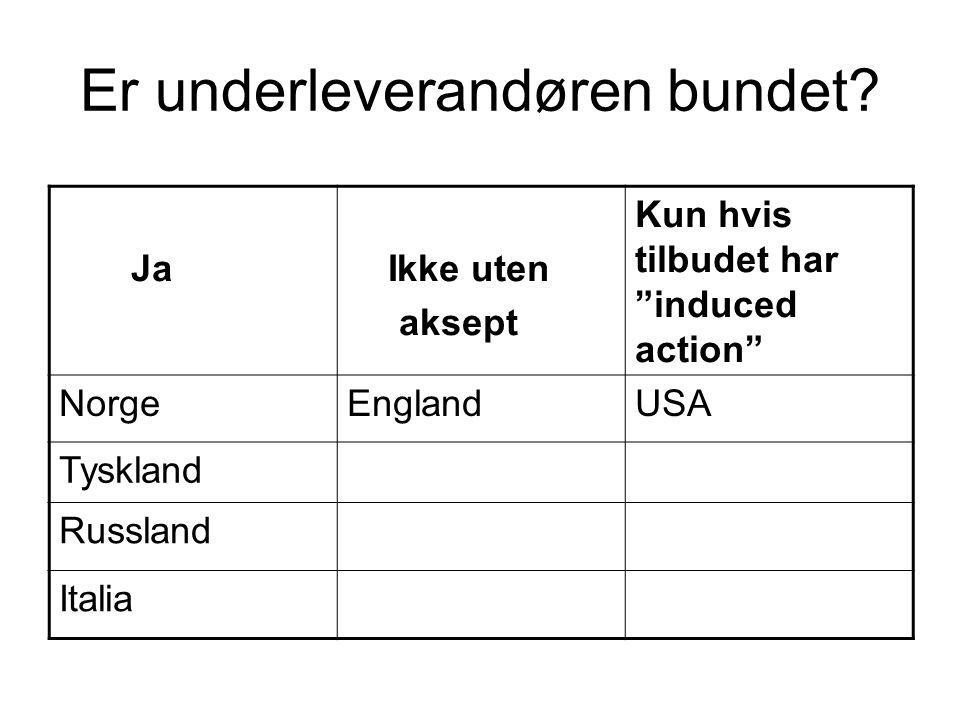 """Er underleverandøren bundet? Ja Ikke uten aksept Kun hvis tilbudet har """"induced action"""" NorgeEnglandUSA Tyskland Russland Italia"""