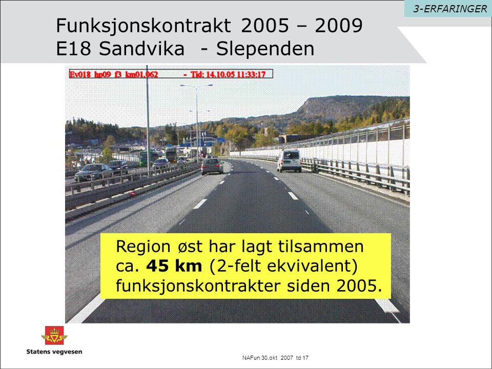 NAFun 30.okt 2007 td 17 Funksjonskontrakt 2005 – 2009 E18 Sandvika - Slependen 3-ERFARINGER Region øst har lagt tilsammen ca. 45 km (2-felt ekvivalent