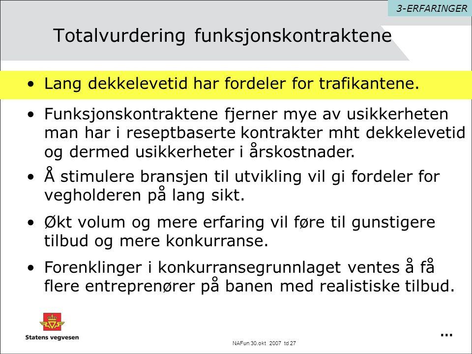 NAFun 30.okt 2007 td 27 •Lang dekkelevetid har fordeler for trafikantene. •Funksjonskontraktene fjerner mye av usikkerheten man har i reseptbaserte ko