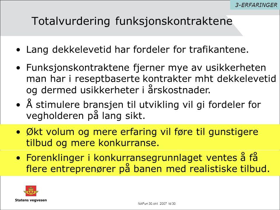NAFun 30.okt 2007 td 30 •Lang dekkelevetid har fordeler for trafikantene. •Økt volum og mere erfaring vil føre til gunstigere tilbud og mere konkurran