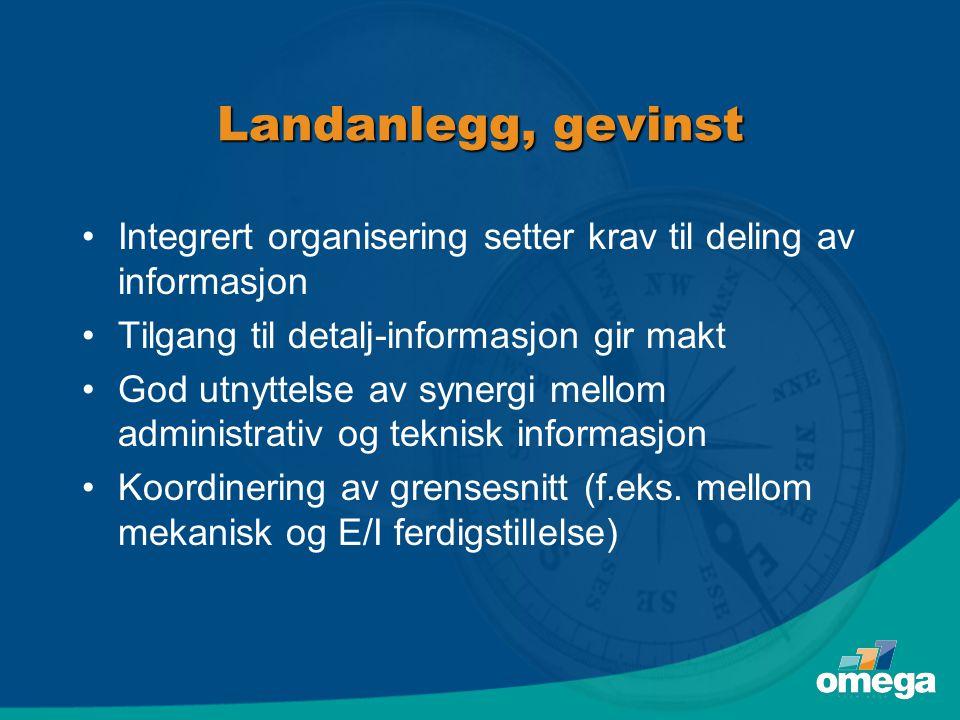 Landanlegg, gevinst •Integrert organisering setter krav til deling av informasjon •Tilgang til detalj-informasjon gir makt •God utnyttelse av synergi