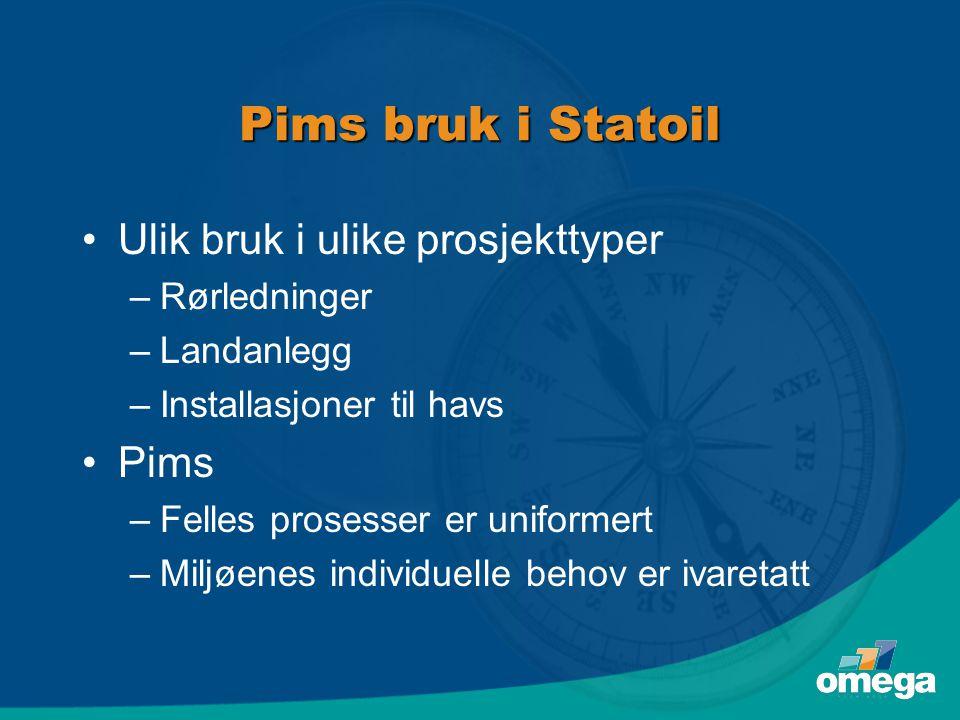 Pims bruk i Statoil •Ulik bruk i ulike prosjekttyper –Rørledninger –Landanlegg –Installasjoner til havs •Pims –Felles prosesser er uniformert –Miljøenes individuelle behov er ivaretatt