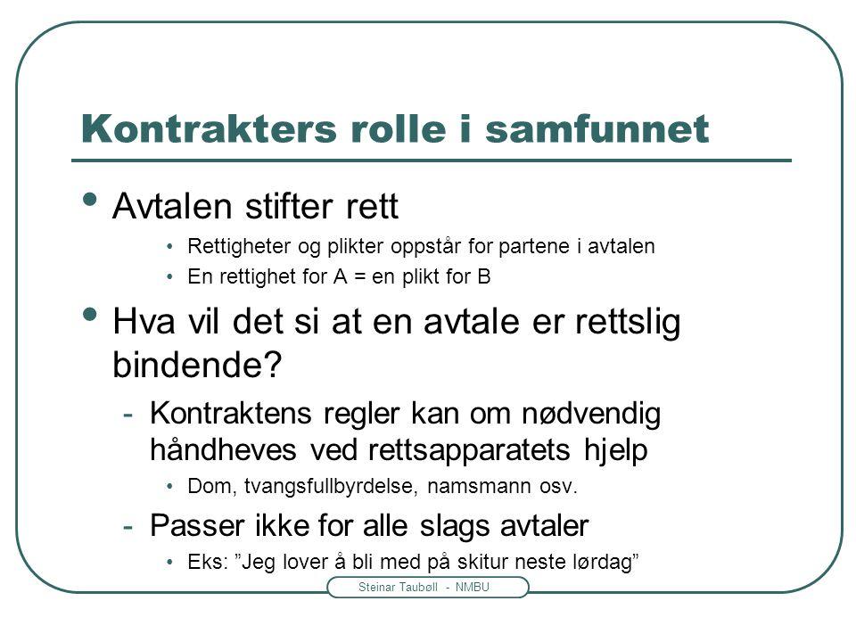 Steinar Taubøll - NMBU Kontrakters rolle i samfunnet • Avtalen stifter rett •Rettigheter og plikter oppstår for partene i avtalen •En rettighet for A