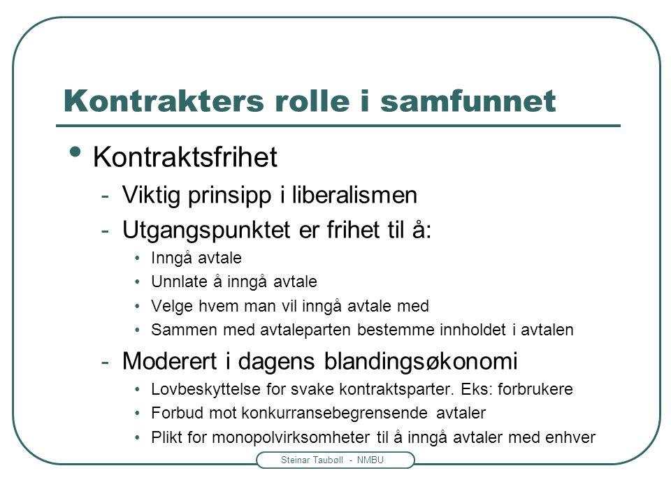 Steinar Taubøll - NMBU Kontrakters rolle i samfunnet • Kontraktsfrihet -Viktig prinsipp i liberalismen -Utgangspunktet er frihet til å: •Inngå avtale