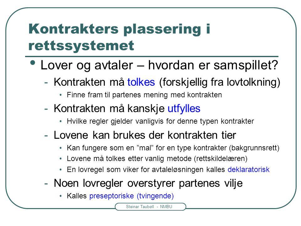 Steinar Taubøll - NMBU Kontrakters plassering i rettssystemet • Lover og avtaler – hvordan er samspillet? -Kontrakten må tolkes (forskjellig fra lovto
