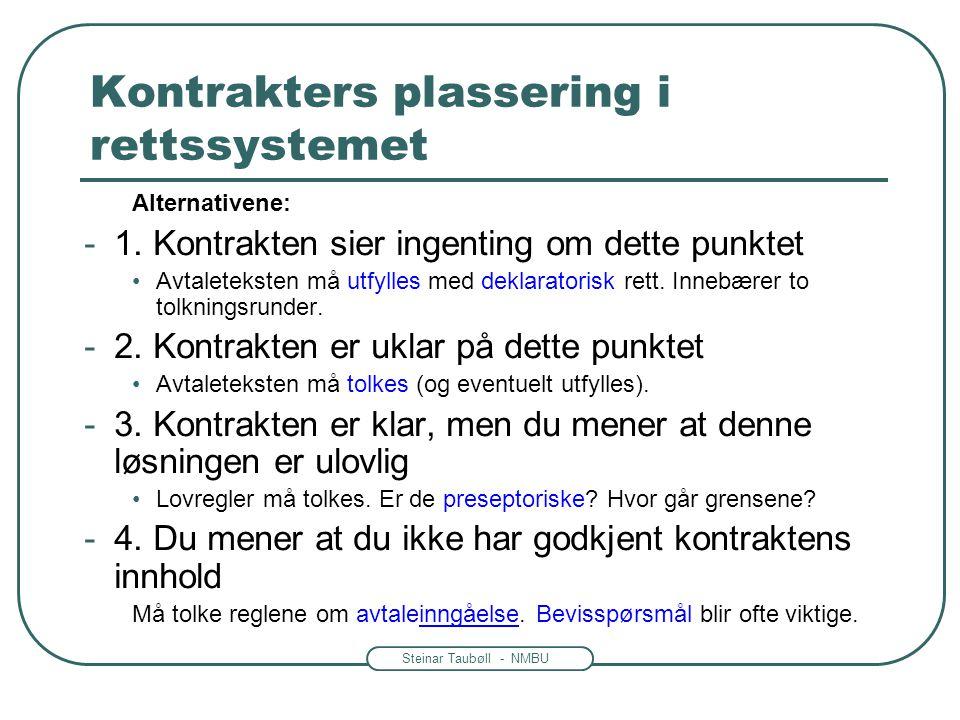 Steinar Taubøll - NMBU Kontrakters plassering i rettssystemet Alternativene: -1. Kontrakten sier ingenting om dette punktet •Avtaleteksten må utfylles