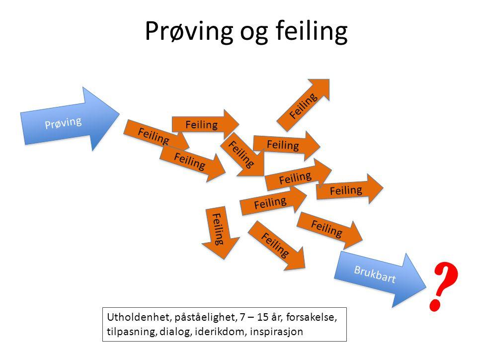 Prøving og feiling Prøving Feiling Brukbart Utholdenhet, påståelighet, 7 – 15 år, forsakelse, tilpasning, dialog, iderikdom, inspirasjon ?